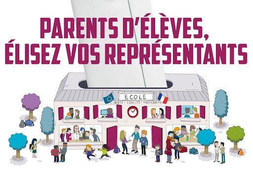 Elections des représentants des parents d'élèves  au conseil d'administration du lundi 4 octobre au vendredi 8 octobre 16h30